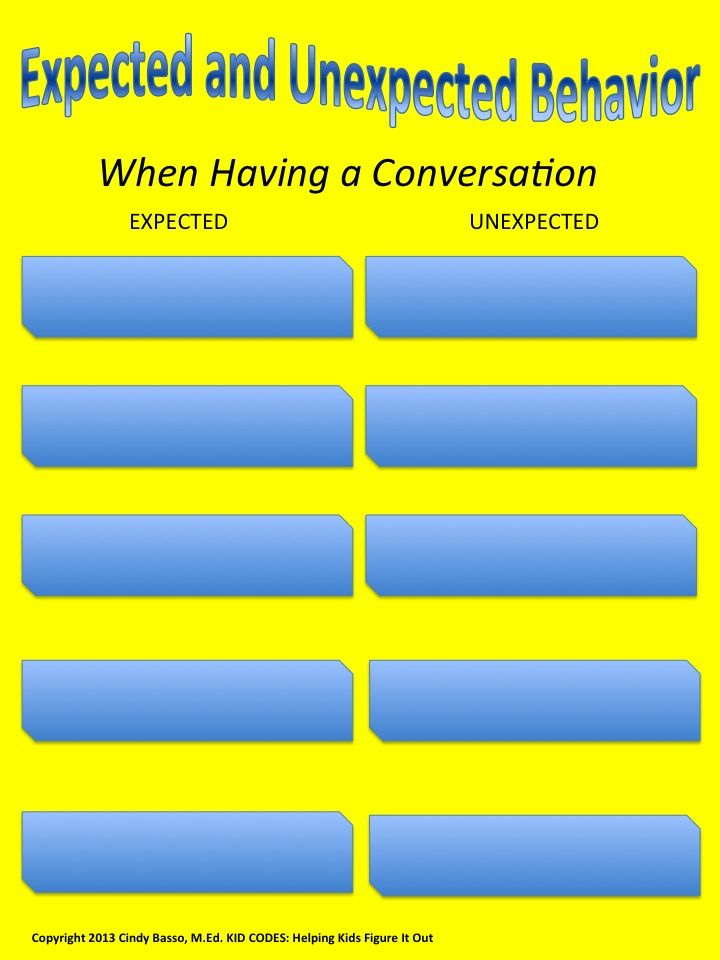 """Sample Page From: KID CODES: Helping Kids Figure It Out  Expected vs. Unexpected Behavior During a Conversation   This is a great activity to improve children's understanding of """"expected and unexpected"""" behaviors during a conversation. The concept is adapted from the work of Michelle Garcia-Winner SLP, """"Think Social."""" It's a lot of fun and the kids love it every time. Hang these charts on the wall for easy access to refer to even when you are not doing this activity."""