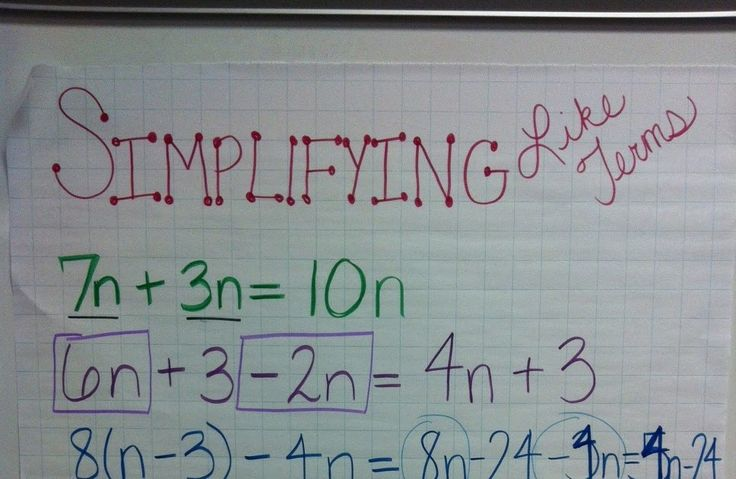 Today we began a review of Simplifying Expressions and started working with One Step Equations. Below you can see the anchor charts that we...