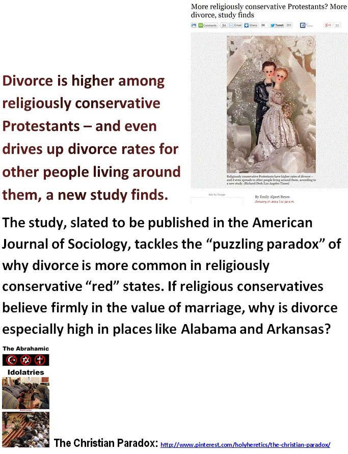 """Bible Belts: More religiously conservative Protestants - More divorce, study finds.  The Christian paradox: """"The fruits of Christianity were religious wars, butcheries, crusades, inquisitions, extermination of the natives in America, and the introduction of African slaves in their place"""".- Arthur Schopenhauer. > > > How a faithful nation gets Jesus wrong --- America is simultaneously the most professedly Christian of the developed nations and the least Christian in its behavior."""