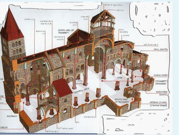 Cathedral Layout Architecture Romanesque Pinterest Cathedrals