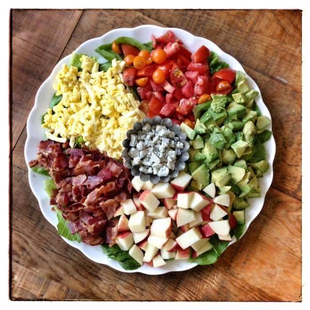 Cobb Salad | Recipe