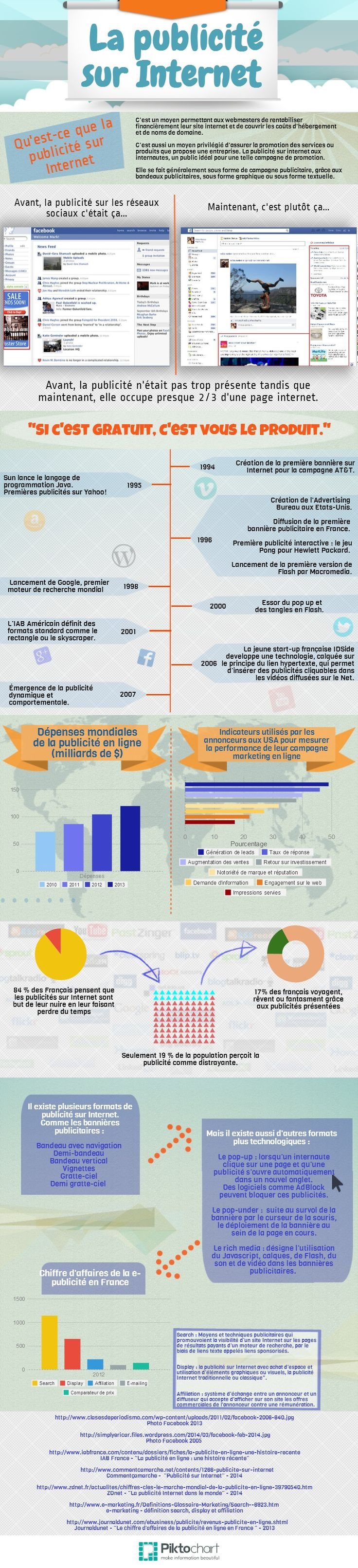 La publicité sur Internet #Infographie - NOVALES Ophelia | via #BornToBeSocial - Pinterest Marketing