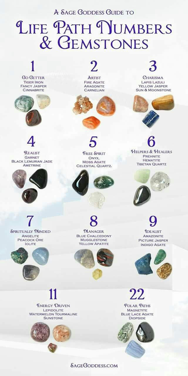 30 best crystals gemstones minerals images on pinterest i am on life path 7 no wonder i love bright white and peacock colors so fandeluxe Images