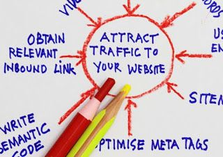 How to get more #quality #back #links for your #websites?  Read More@ http://goo.gl/3p0MEK #pagerank #traffic