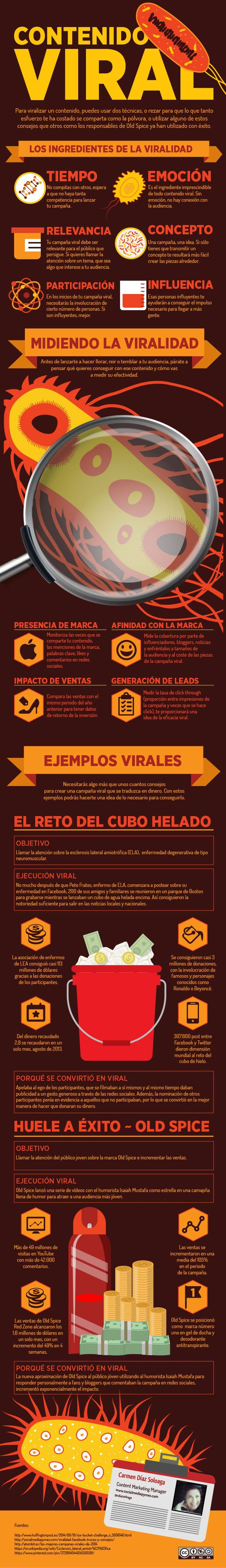 Ingredientes necesarios para crear contenido viral (infografía)
