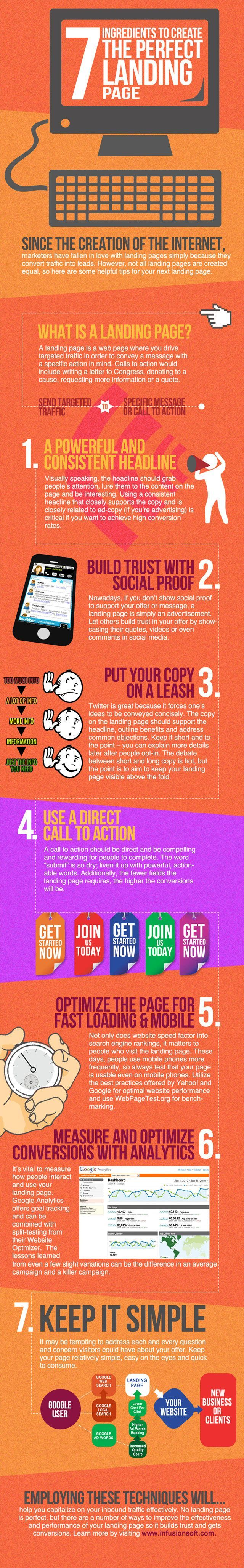 The 7 Ingredients to Create the Perfect Landing Page. #web #marketing #infographic