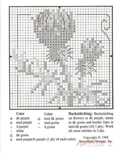 Thistle (80/94)