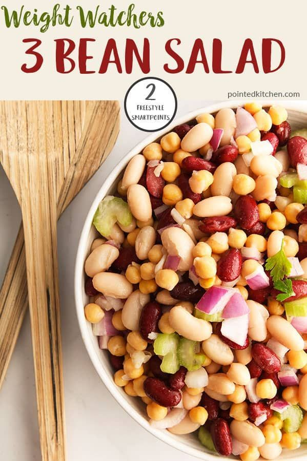 Pin On Diet Receipes