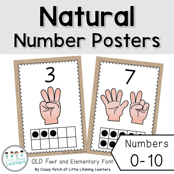 Natural number posters for the early years | numerals 0 to 10 | QLD Beginners Font | Elementary Font | Hessian background | Reggio inspired classroom | walker learning inspired | Classroom printables, charts and posters | back to school