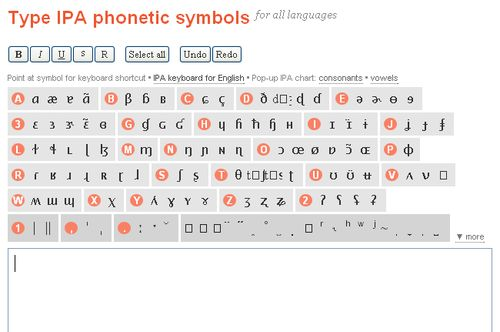 Typing Ipa International Phonetic Alphabet  Good To Know