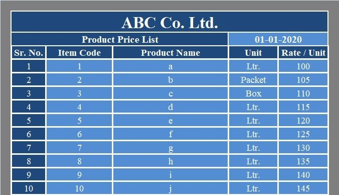 Download Daily Sales Report Excel Template Templates Coding
