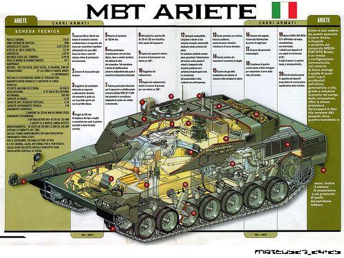 italian mbt ariete portable missile grenade rocket. Black Bedroom Furniture Sets. Home Design Ideas