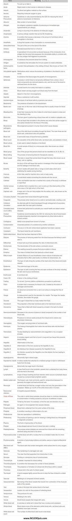 Phlebotomy Terminology List Below is a list of the most commonly used phlebotomy terminology and their definitions in alphabetical order. And, while it's a great reference guide for students and medical professionals alike, it's a lot more than just that!