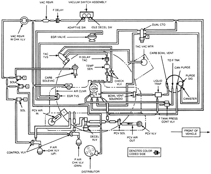 Image result for Fig. 13 Engine controls1990 with 2.5L