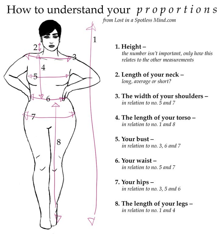 How to understand your proportions – from a blog post about how to dress for your shape | from lostinaspotlessmind.com