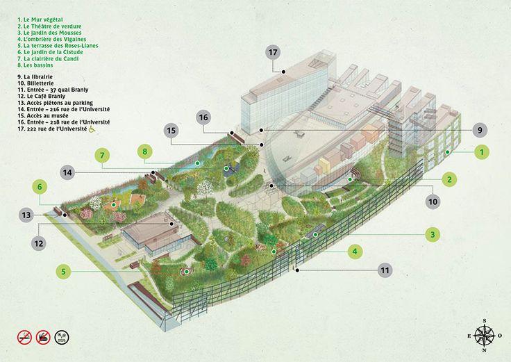 Quai branly museum plan google case study for Le jardin du quai