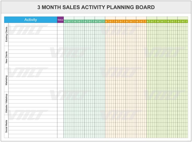 Sales VP: Here's How To Grow Sales in the Next 6 Months