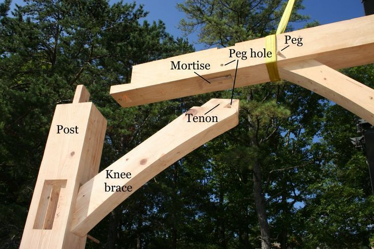 Timber frame joinery::