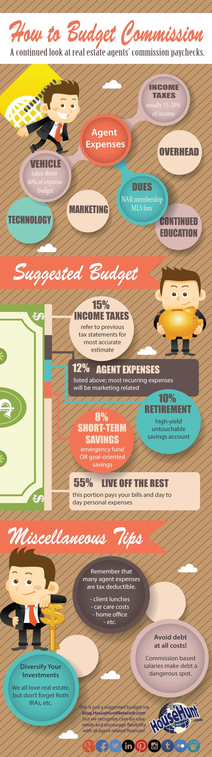 This infographic has a suggested plan to help you budget commission based paychecks like in real estate.