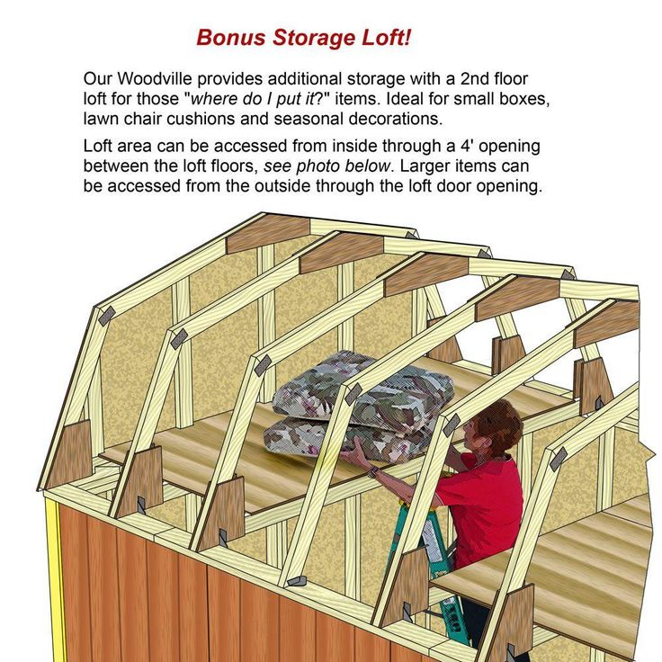 1000 images about sheds on pinterest plywood boat wood for Boat storage building plans