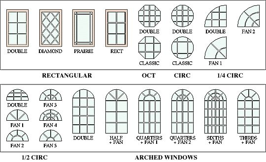 7 best ventanas images on pinterest windows for Best type of architecture