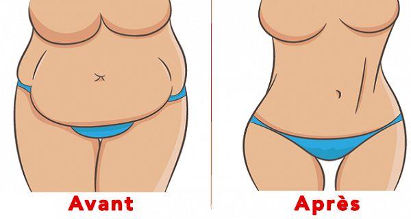 Réduire les glucides, les calories ou les amidons, découvrez ces astuces naturelles pour aplatir le ventre et éliminer la graisse du corps...