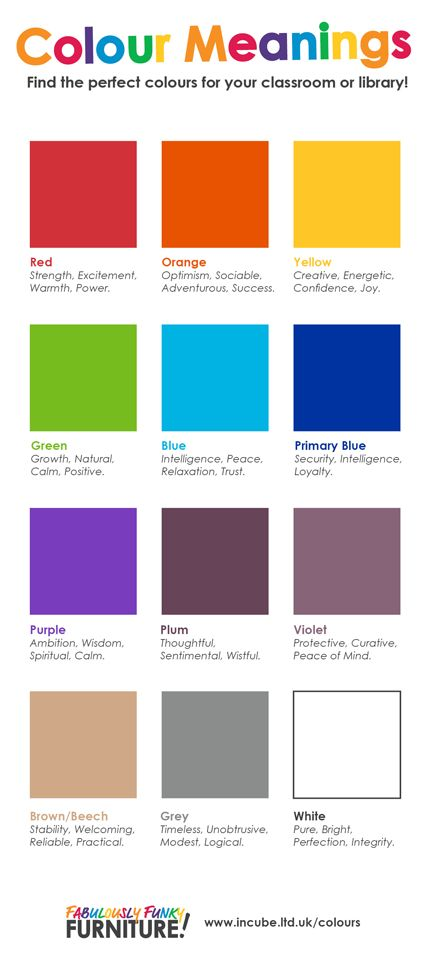 Find the perfect Incube colours for your Classroom or Library by using our Colour Meaning Chart!