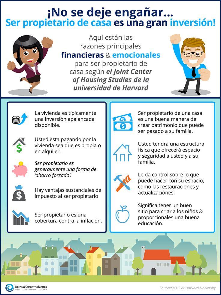 ¡No se deje engañar… Ser propietario de casa es una gran inversión! [INFOGRAFíA] - Latina on Real Estate