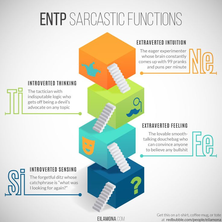 intj esfp relationship analysis graphic