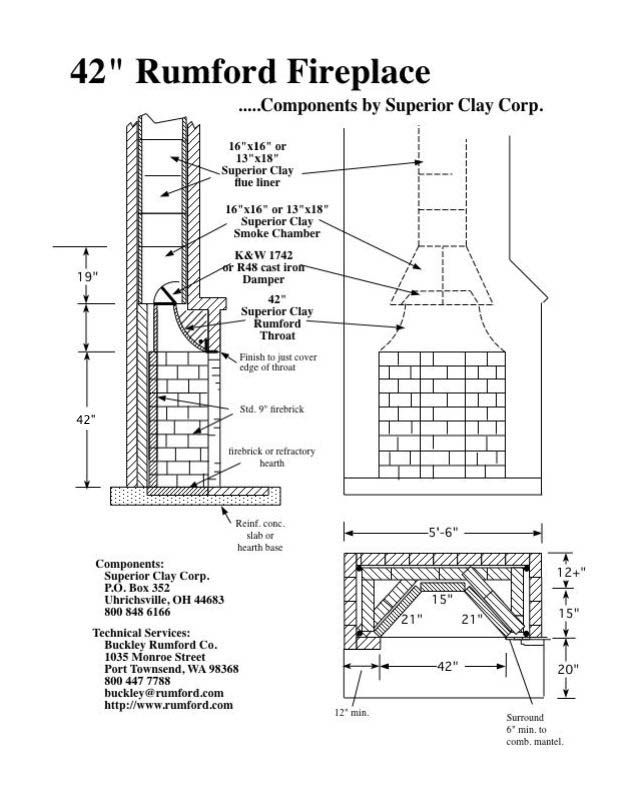 Cross section of a chimney in 2019 |Brick Chimney Construction Design
