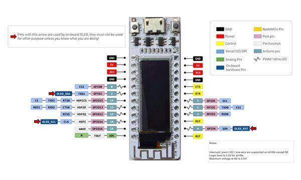 WiFi Kit8 OLED pinout ESP8266 | WiFi - Yun - OpenWRT | Wifi