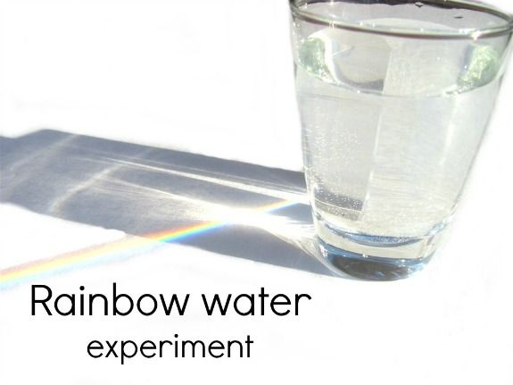 This fun and easy activity will teach students the colors of a rainbow (R.O.Y.G.B.I.V) and will be a fun way to experience a rainbow without the rain!