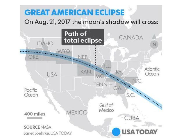 200 million people are within just one day's drive of the solar eclipse.  What you need to know