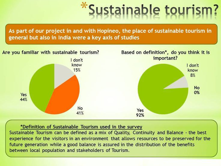 sustainable tourism a hope or a Wetland wise use and sustainable tourism 6 destination wetlands supporting sustainable tourism long experience in the field of tourism, we hope.