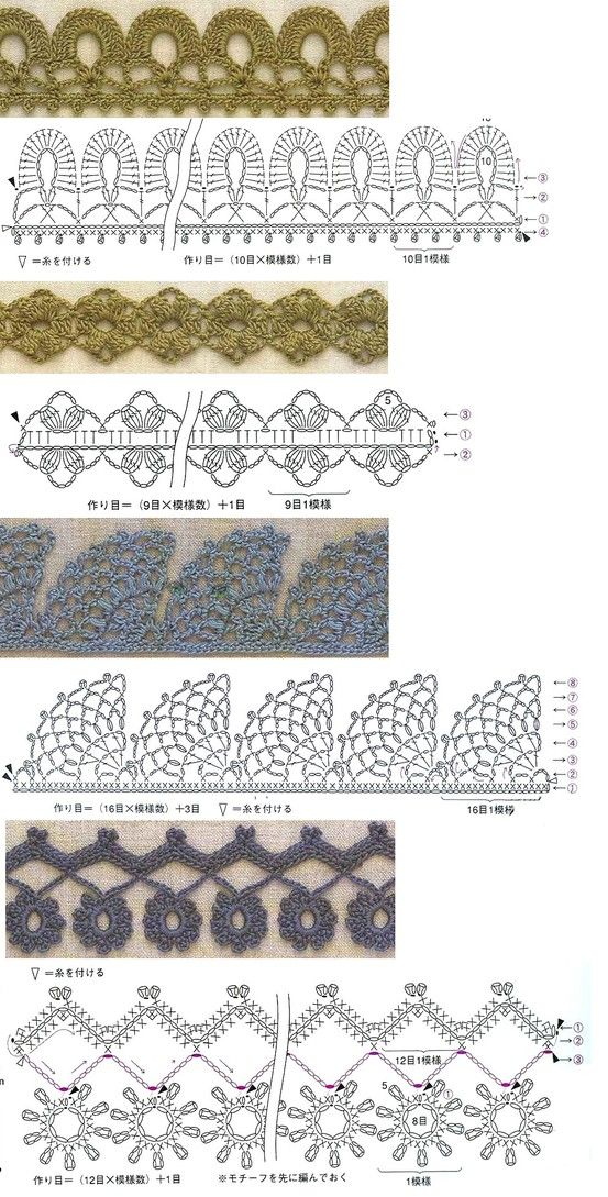 #Crochet #lace #edging #@Af's 27/4/13 Crochet Edgings - Tutorial ❥ 4U // hf
