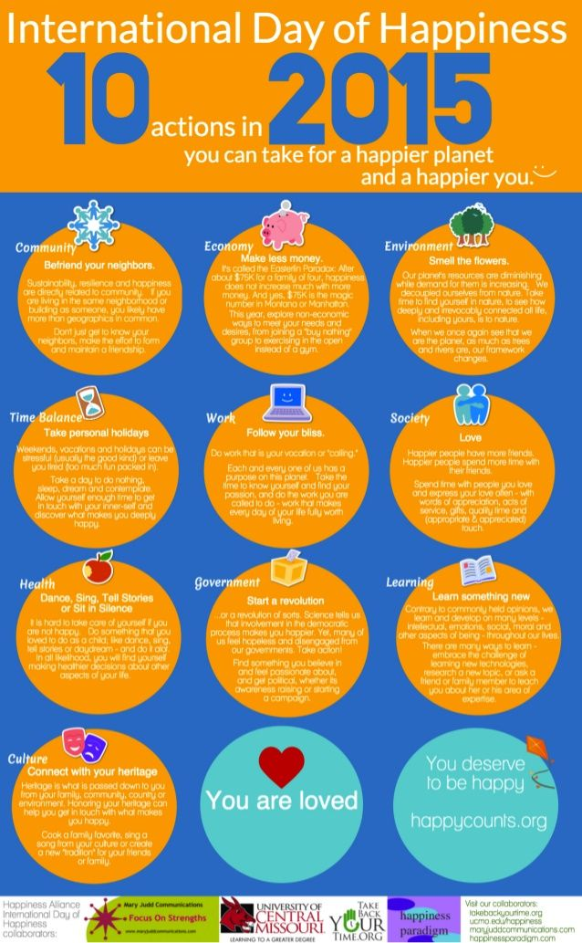 International Day of Happiness 10 Actions for Happiness in 2015 by The Happiness Alliance - home of the Happiness Initiative and Gross National Happiness Index via slideshare