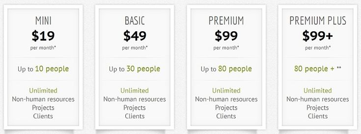 ResourceGuru online scheduling software offers four paid plans. The Mini plan for up to 10 people starts at $19 per month. The Basic plan includes for up to 30 people and is priced at $49 monthly. The Premium plan allows for up to 80, which costs $99 per month, and the Premium Plus starts at $99 for a minimum of 80 people. All plans include unlimited schedules for non-human resources, projects and clients. They offer a free 30-day trial period.