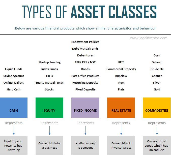 finance photos videos