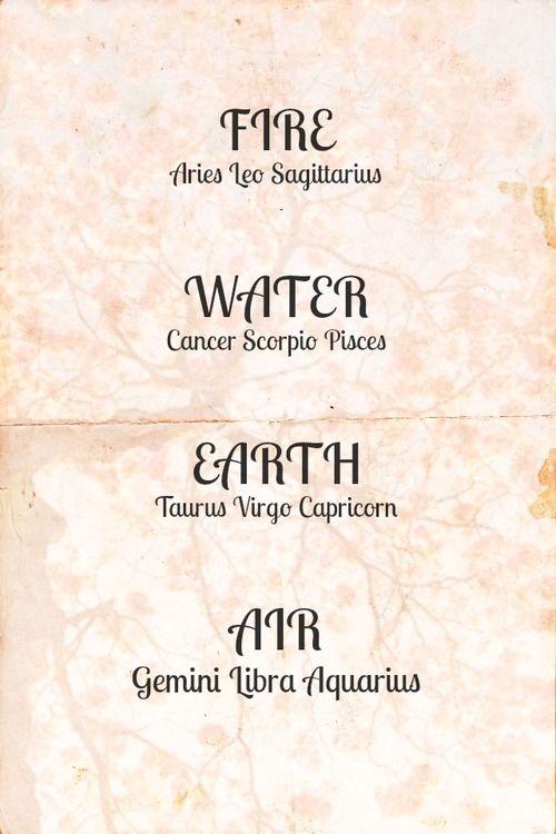 Gemini zodiac dates in Australia