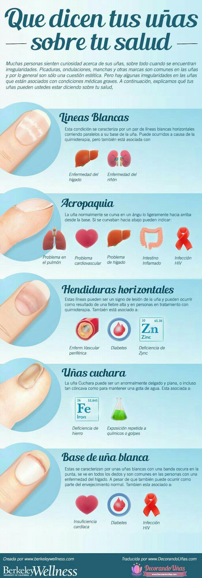 Salud de las uñas