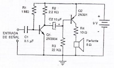 Electronics on simple electronic project circuits for final year engineering s