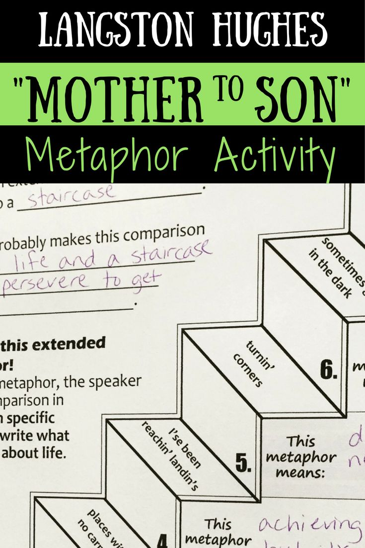"""""""Mother to Son"""" Poem Activities - perfect for your middle school poetry unit, figurative language lesson, Black History Month, Harlem Renaissance study, or even Mother's Day! Analyze metaphors and figurative language in one of Langston Hughes' most beloved poems with this easy-to-use graphic organizer."""