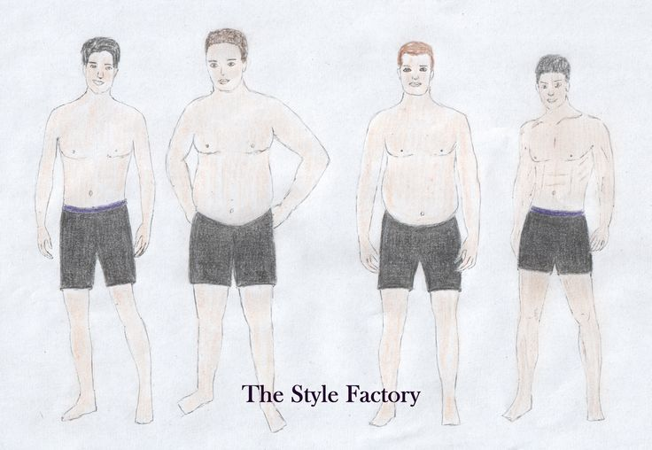 Types of male figure - what to wear and what to avoid // thestylefactory.pl //