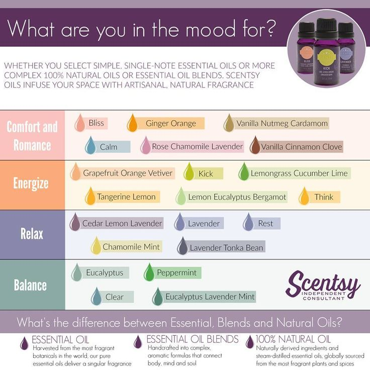 Choose the fragrance that suits your moods... energize, relax, soothe your soul. What's your favorite?? http://www.rrodriguez0510.scentsy.us