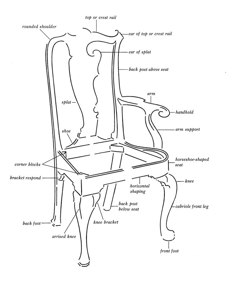 Diagram of a Queen Anne / Chippendale chair.