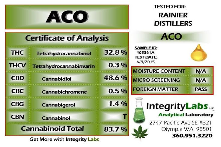 how to make cannabis oil with alcohol