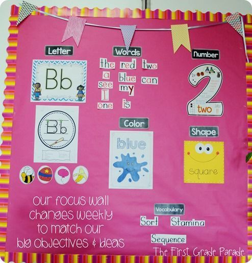 Kindergarten Focus Wall: Love the idea of a bulletin board with all of your weekly objectives and foci!