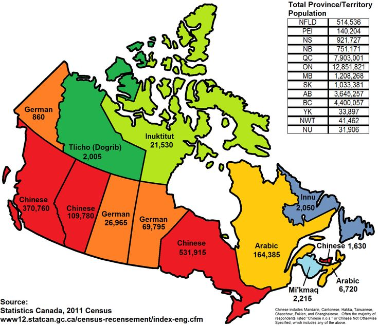 Most commonly spoken language in Canada (other than English or French by Province/Territory)