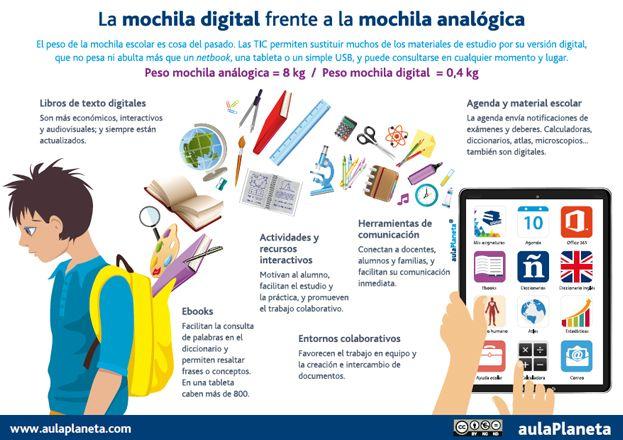 Las nuevas tecnologías nos descubren soluciones digitales que sustituyen a libros de texto, cuadernos de ejercicios y otros materiales necesarios para los estudiantes.