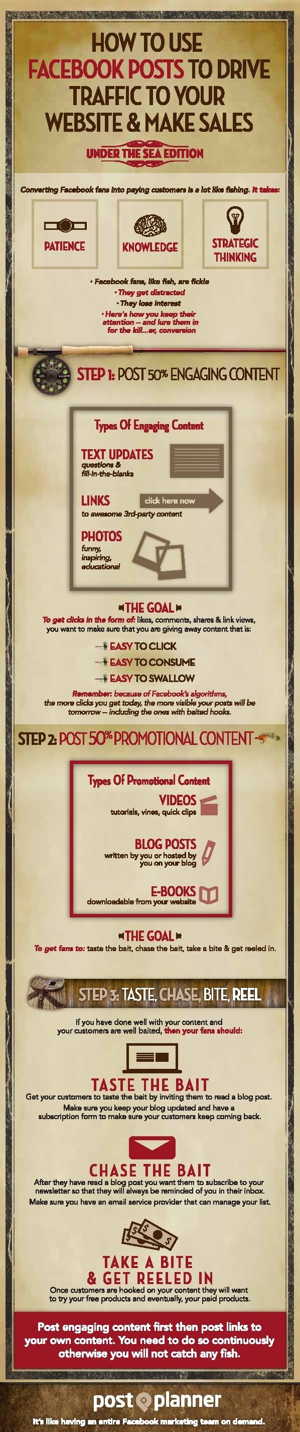 How to use Facebook posts to drive traffic to your website.